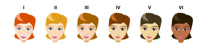 Capire il fototipo dal colore di pelle e capelli